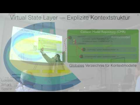 Distributed Smart Space Orchestration (PhD defense talk; in German)