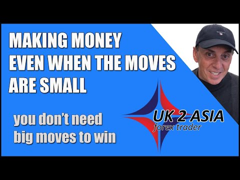 Forex For Beginners 2019 | Making Money Even When The Moves Are Small | How To Trade Forex 2019