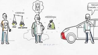 Uber-Partner Киев | Работа водителем Убер (Uber) в Киеве(, 2016-10-21T14:57:06.000Z)