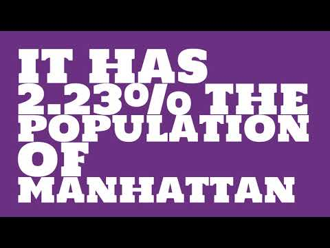 How does the population of Panama City, FL compare to Manhattan?