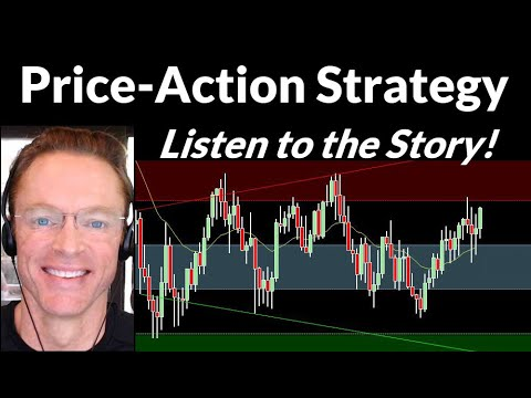 "Price-Action Strategy, Listen To The ""Story"""