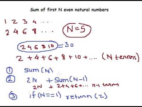 sum of numbers using recursion in c