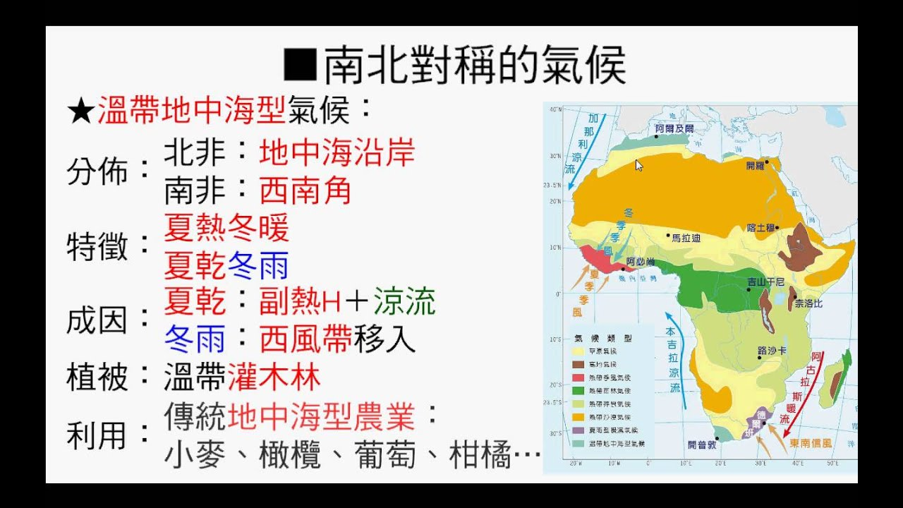 104年 龍騰版 高二下 L1 非洲(一) part11 溫帶地中海型氣候 - YouTube