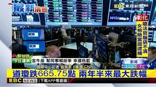 最新》道瓊跌665.75點 兩年半來最大跌幅