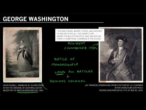Founding Fathers: George Washington