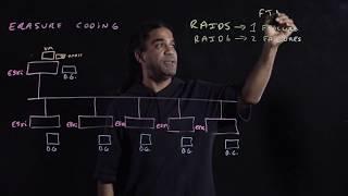 Erasure Coding and Rąid Coding Methods Explained | vSAN
