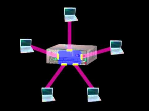 Spatial Data on the Web Use Cases Requirements Animated network topology images