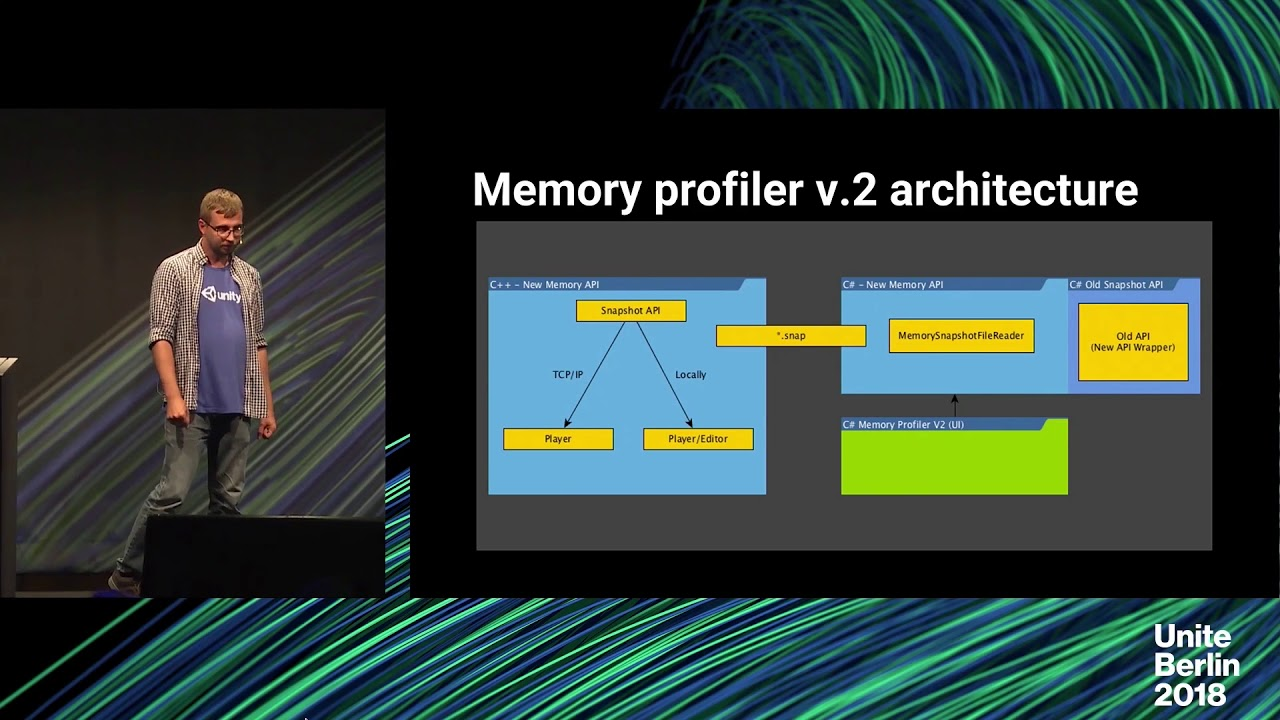 Unite Berlin 2018 - Memory Profiler: The Tool for Troubleshooting  Memory-related Issues
