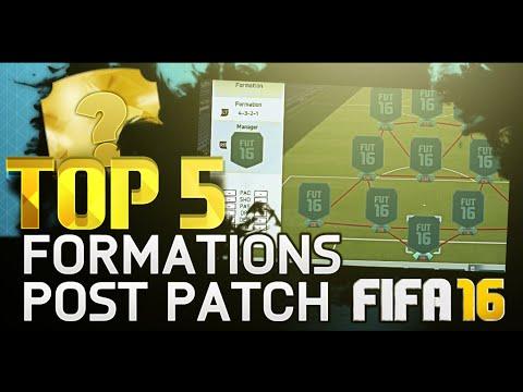 Top 5 Best Formations in FIFA 16 - fifa16mallcom