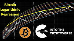 Bitcoin: Logarithmic regression overload!