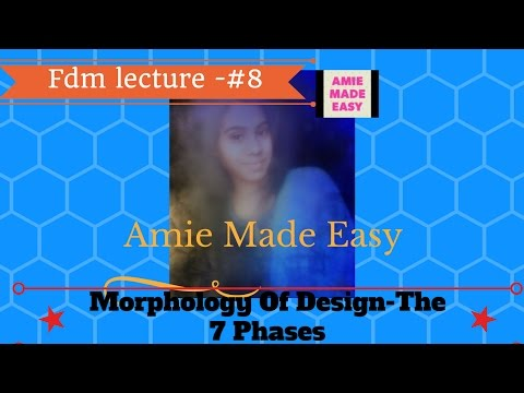 Morphology Of Design The Seven Phases Fdm Lecture