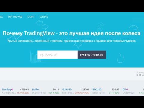 Как пользоваться графиком TradingView
