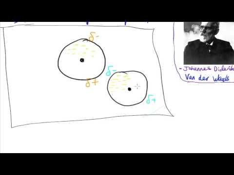 Van der Waals Forces - AS Chemistry
