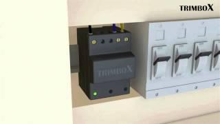 Filiz Güvenlik- Trimbox Tanıtım Videosu Animasyon Video