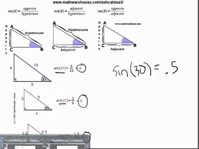 Sine, Cosine and Tangent ratios of a triangle. How to write the ...