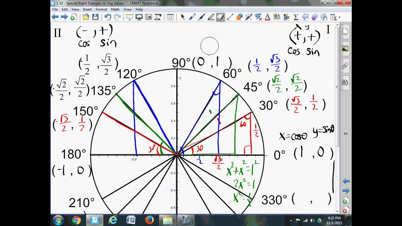 1 05 Unit Circle Coordinates And Reference Angles And Coterminal Angles