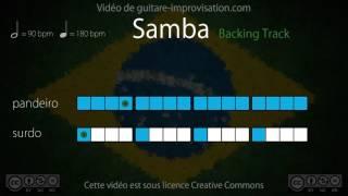 Samba Playback (90 bpm) : Surdo + Pandeiro