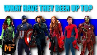 Infinity War Character Guide: MCU Comics/Movies Explained (Phase 3 Summary)