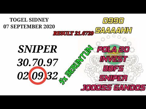 Prediksi Sdy 07 September 2020 Youtube