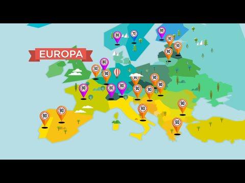 Sabes cuáles son las velocidades de las carreteras en Europa?