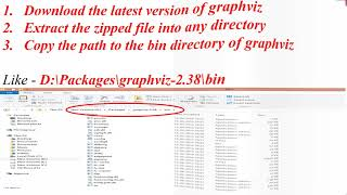 sOLVED 'pydotplus.graphviz.InvocationException: GraphViz's executables not found'