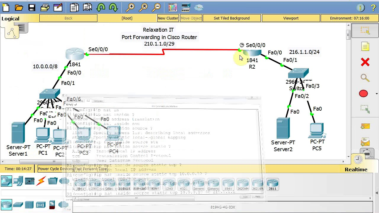 how to do port forwarding in cisco router