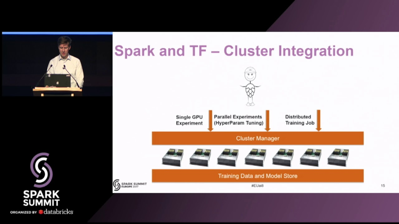 Apache Spark and Tensorflow as a Service - Jim Dowling