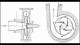 Самодельный центробежный насос из поручных материалов.