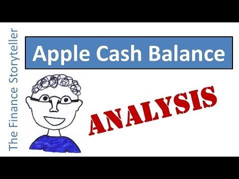 Treasury stock example - YouTube