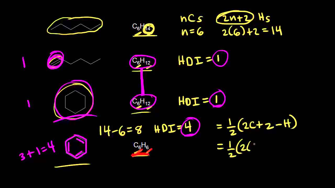 Hydrogen deficiency index | Spectroscopy | Organic chemistry | Khan Academy