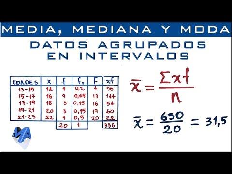 Media, mediana y moda | Datos agrupados en intervalos Ejemplo 1