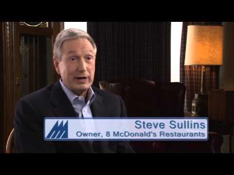Corporate Wellness Strategic Initiative