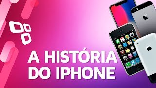 A história do iPhone - Tecmundo