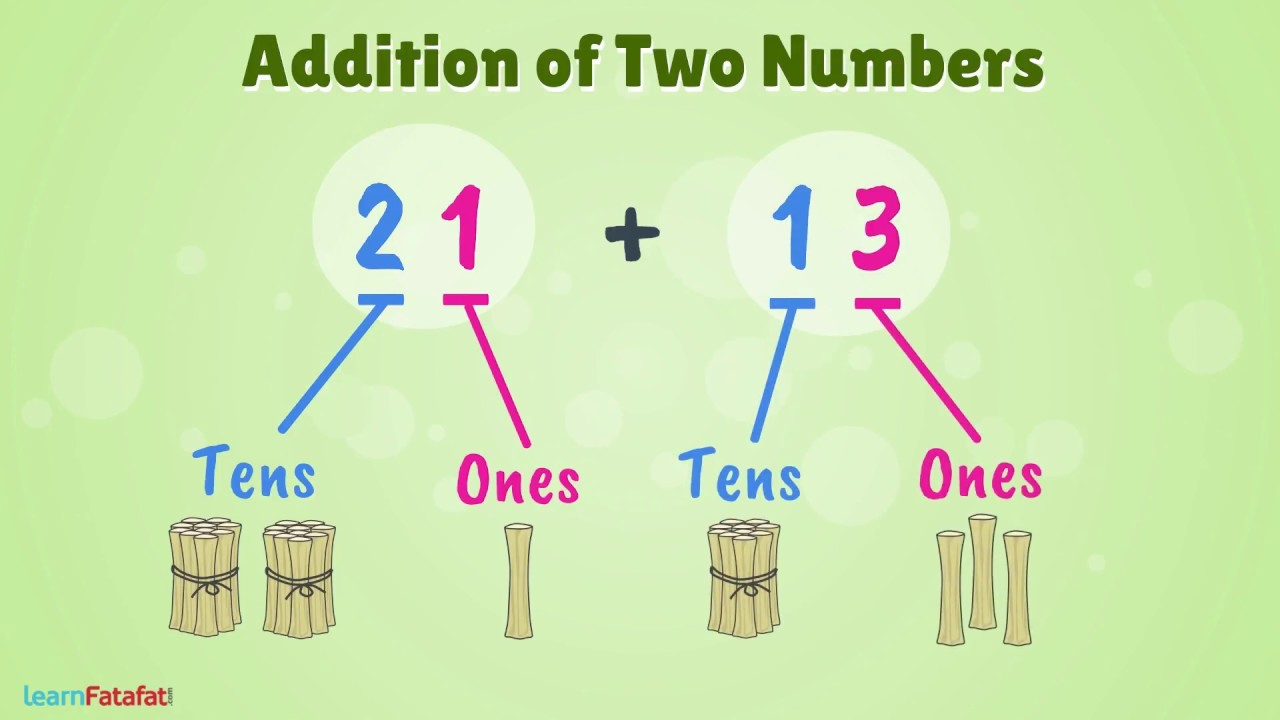 Addition Of Two Digit Numbers Learnfatafat Youtube