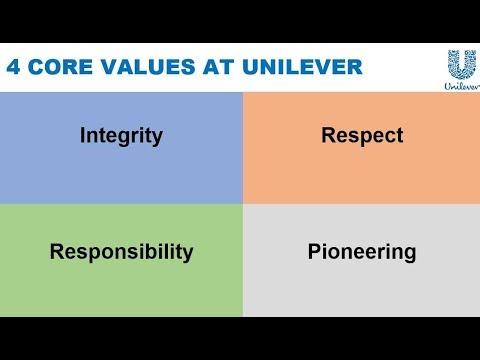 4 Core Values at Unilever via Paul Polman