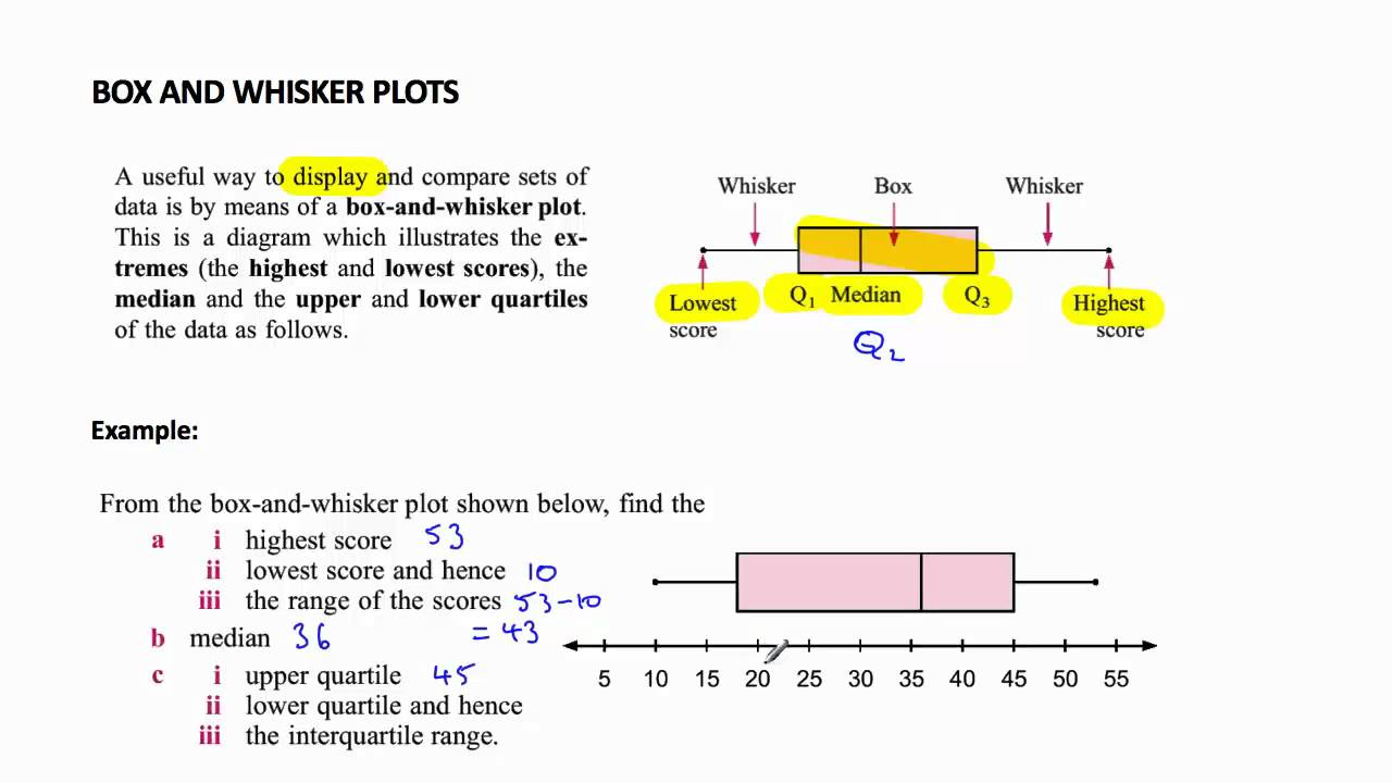 Lesson 5 Part 2 Deciles And Box And Whisker Plots Lesson 5 Part 2 Deciles  And