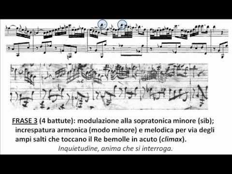 An analysis of carmen an opera by jean bijet