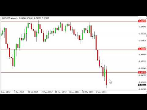 AUD/USD Forecast for the week of June 24, 2013, Technical Analysis