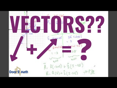 *How to add 2 polar vectors