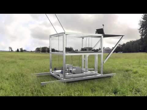 NASA | Control and Tracking of Airborne Wind Energy Systems