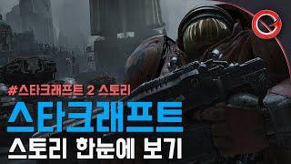 스타크래프트 2 스토리 한눈에 보기