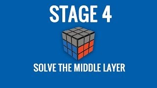 How to Solve a Rubik's Cube   Retro Guide   Stage 4