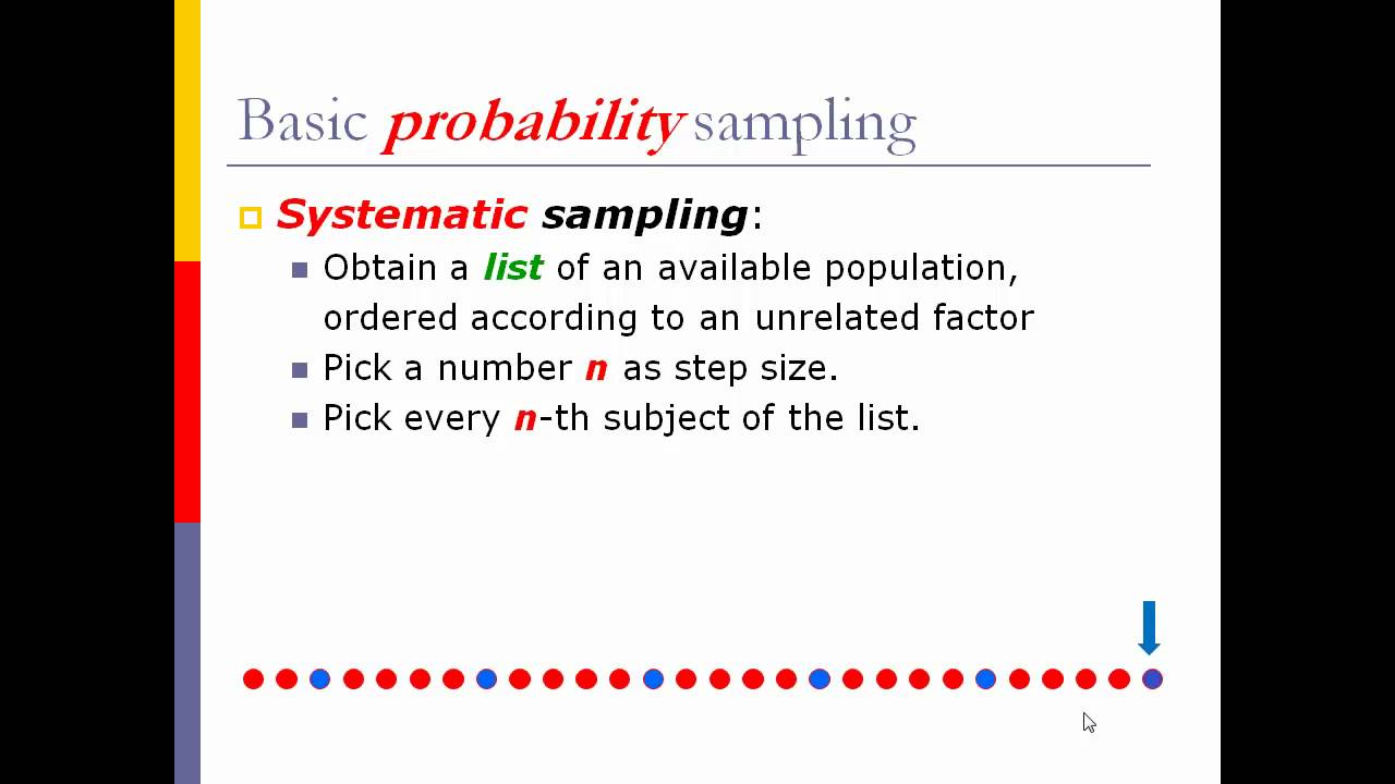 11 3 Probability sampling - YouTube