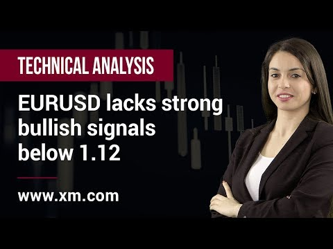 Technical Analysis: 30/04/2019 - EURUSD lacks strong bullish signals below 1.12