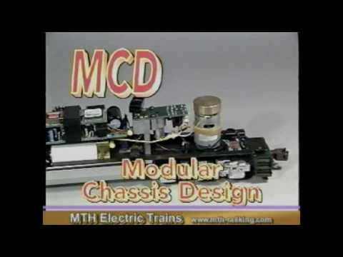 M.T.H. Trains: 2000 CD-Rom - All Promotional Videos