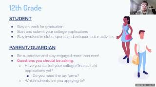 Soaring to Success - The College Application Timeline