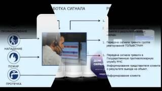 Установка охранно пожарной сигнализации(Установка охранно пожарной сигнализации http://www.gulfstream.ru Получите Месяц бесплатного обслуживания в подарок!..., 2014-11-19T09:21:01.000Z)