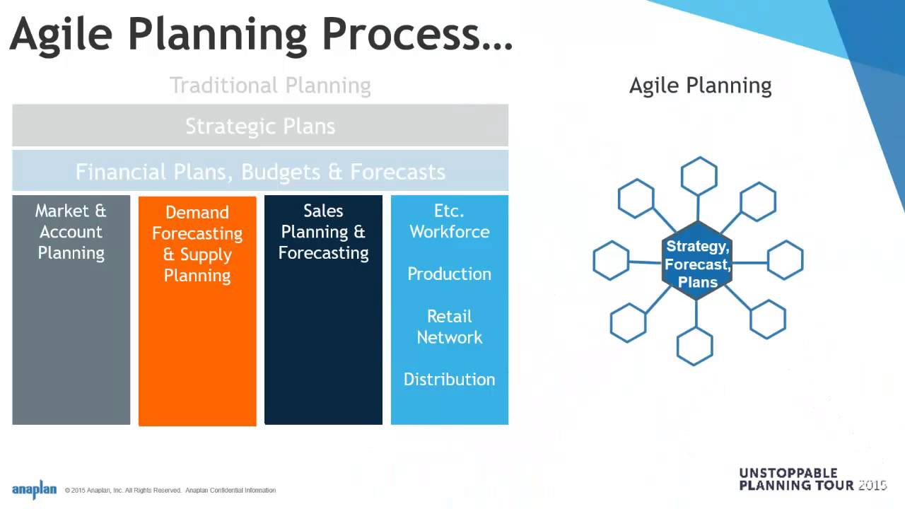 Anaplan Agile Planning - More Details - YouTube on