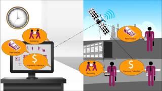 Simplr Sales - Mobile Sales Force Automation Solution