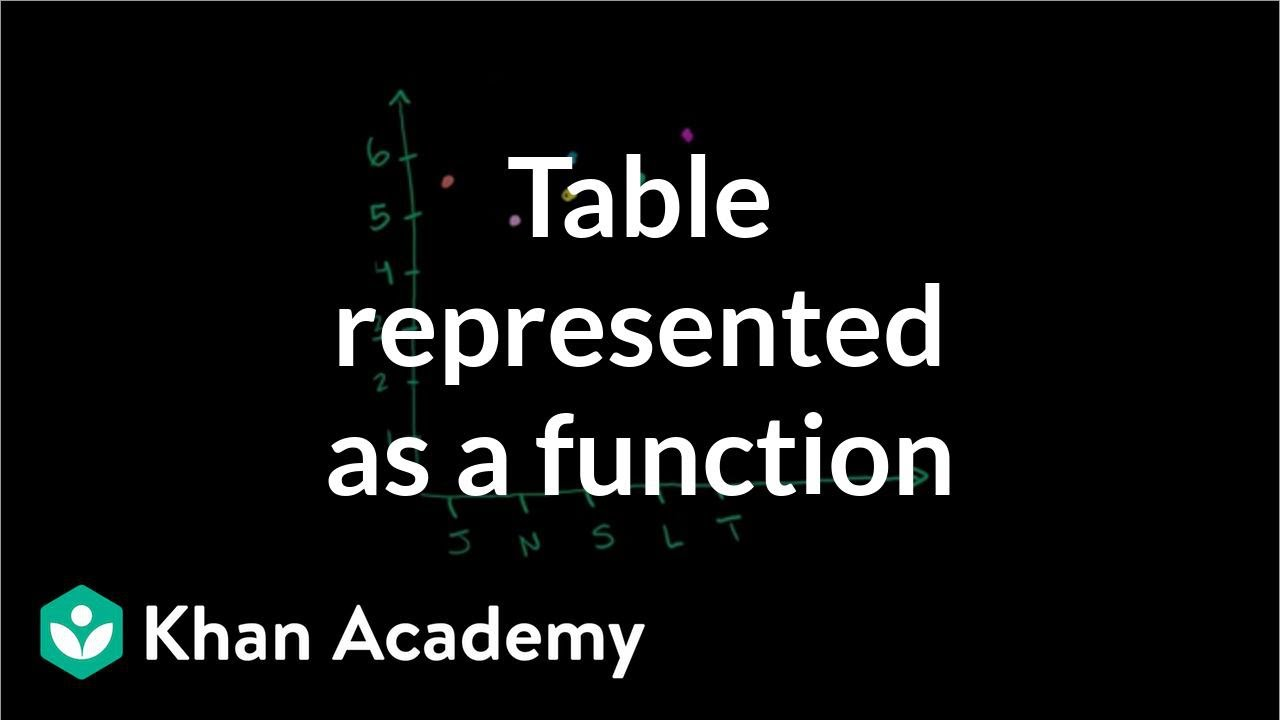 Recognizing functions from table (video) | Khan Academy